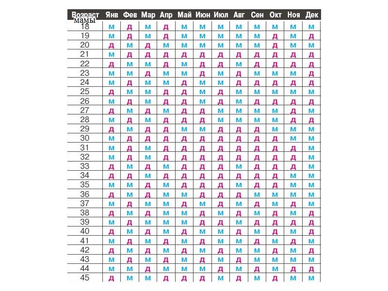 Мусульманский календарь для беременных 17